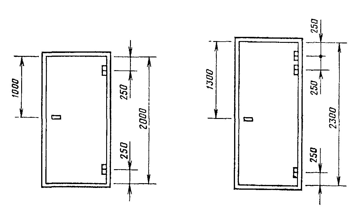Размеры входной двери по ГОСТу