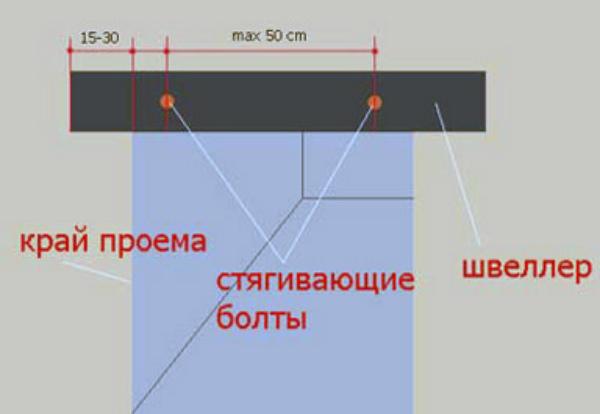 Схема устройства дверного проема в несущей стене