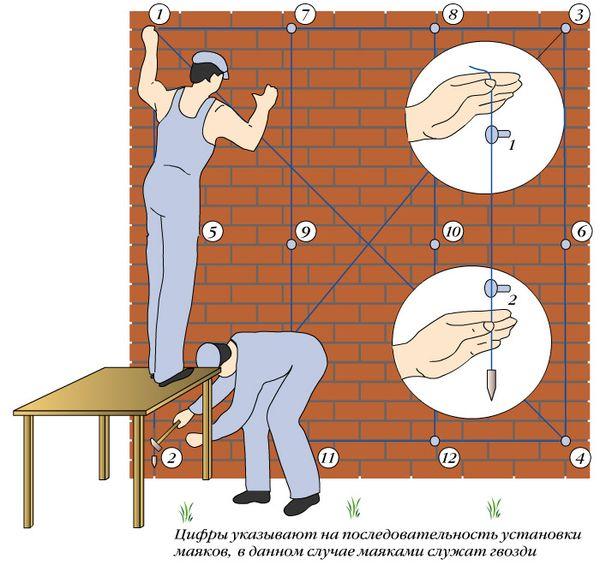 Подготовка стены к оштукатуриванию