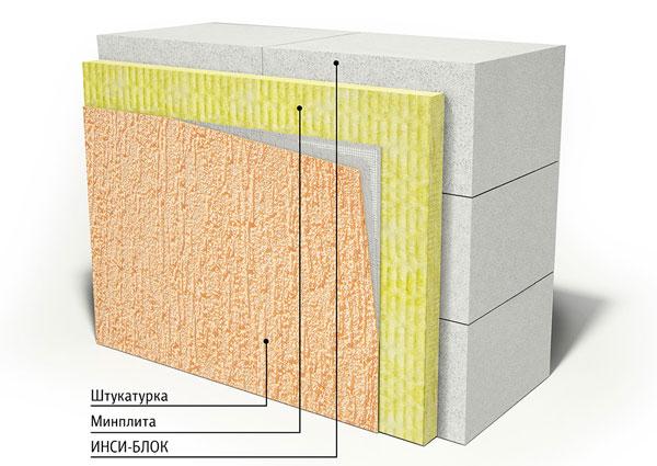 Утепление бетонной стены штукатуркой
