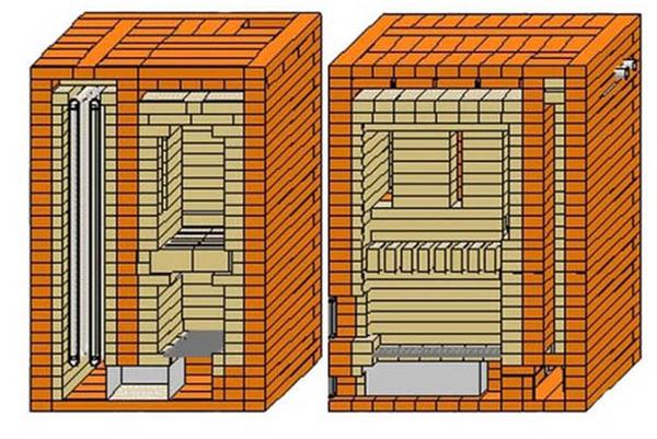 Проект кирпичной печи для обогрева дачного домика