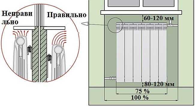 Правила монтажа обогревательных элементов в квартире