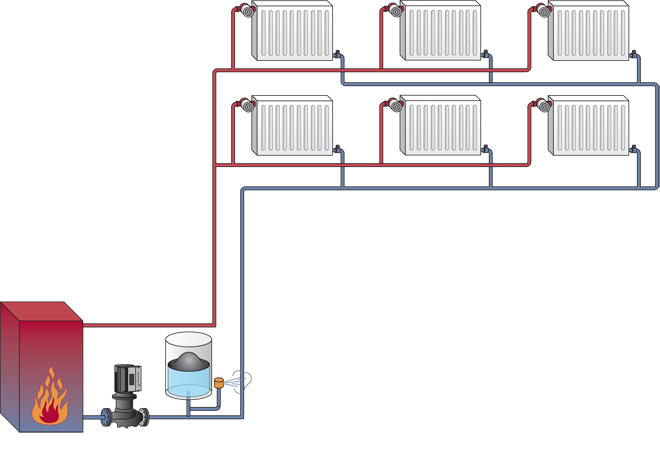 Схема монтажа двухтрубной системы отопления
